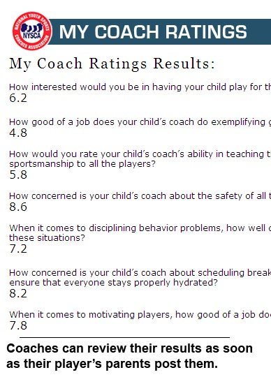 Members can immediately view ther results on their My Coach Ratings page.